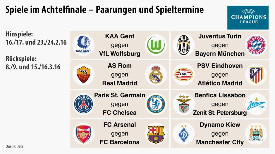 bayern münchen champions league spielplan